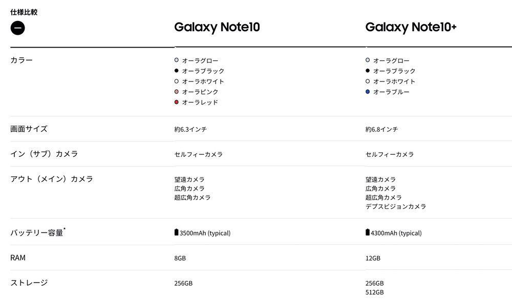 GalaxyNote10
